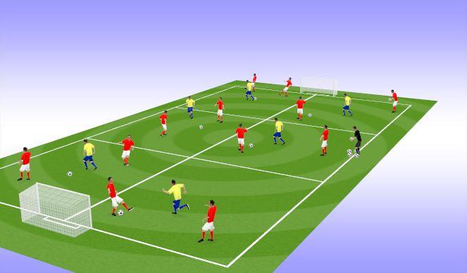 Football/Soccer Session Plan Drill (Colour): 2V1 Passing