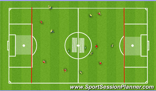 Football/Soccer Session Plan Drill (Colour): Back to Back Goal Game