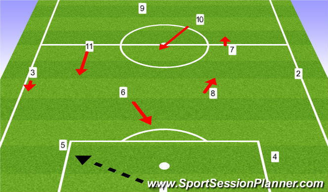 Football/Soccer Session Plan Drill (Colour): Off. Cont: