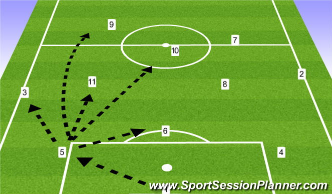 Football/Soccer Session Plan Drill (Colour): Off Continued.