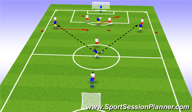 Football/Soccer Session Plan Drill (Colour): Wide Play 2