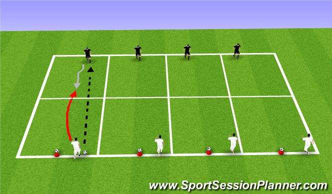Football/Soccer Session Plan Drill (Colour): WU: Cone Ball 1v1