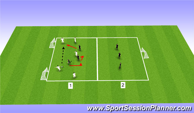 Football/Soccer Session Plan Drill (Colour): 5v3 - Preventing Penetration