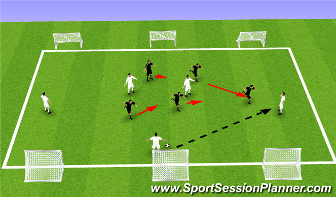 Football/Soccer Session Plan Drill (Colour): 6 Goal Game
