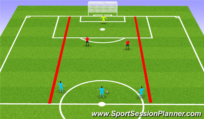 Football/Soccer Session Plan Drill (Colour): Attacking using the width