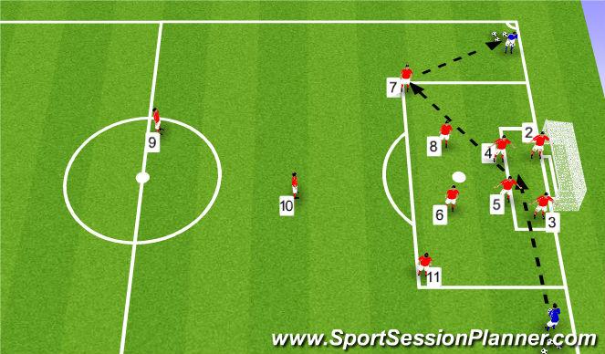 Football/Soccer Session Plan Drill (Colour): 11v11 Set Up