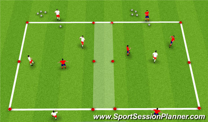 Football/Soccer Session Plan Drill (Colour): Tecnical/Tactical 2v1