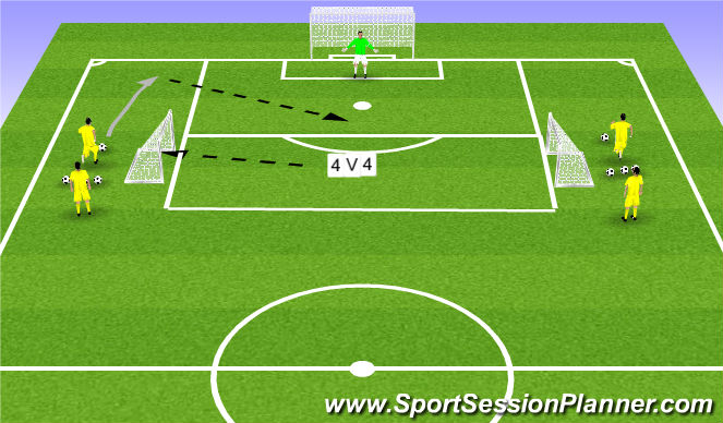 Football/Soccer Session Plan Drill (Colour): Transitional Crossing Game
