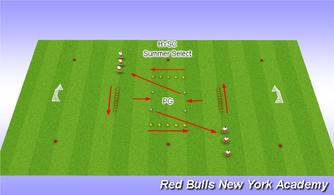 Football/Soccer Session Plan Drill (Colour): HYSC SAQ Warm Up U10+
