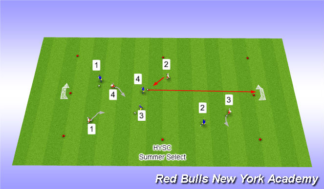 Football/Soccer Session Plan Drill (Colour): Ball mastery Warm UP all ages
