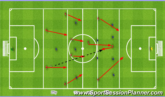 Football/Soccer Session Plan Drill (Colour): Offensive unity. Jedność w ataku.