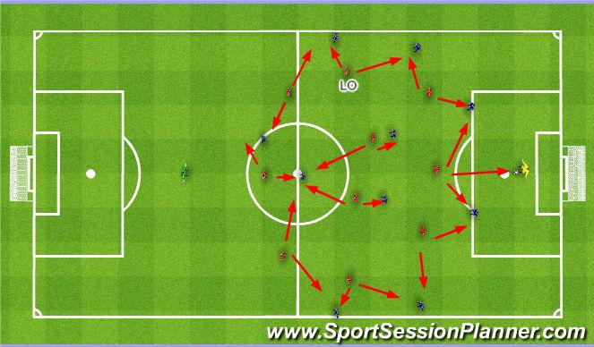 Football/Soccer Session Plan Drill (Colour): Force to play long. Zmuszanie Przeciwników do grania dłuższymi podaniami.