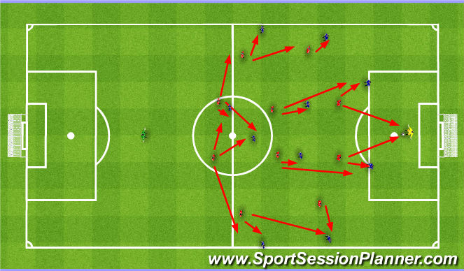 Football/Soccer Session Plan Drill (Colour): 4-2-4