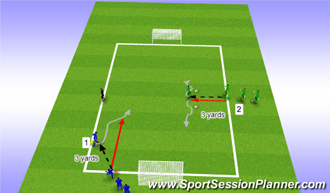 Football/Soccer Session Plan Drill (Colour): 1 v 1 Finishing