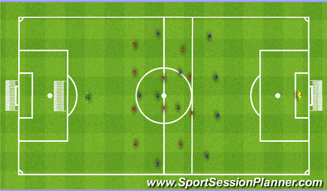 Football/Soccer Session Plan Drill (Colour): Center Circle as a refernece for the defensive block. Koło jako baza wyjsciowa do wysokiego pressing