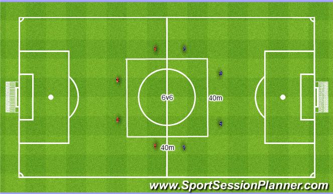 Football/Soccer Session Plan Drill (Colour): Possession play and fast break attacks. Gra na utrzymanie i szybki atak.