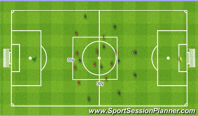 Football/Soccer Session Plan Drill (Colour): Prevent penetration throught the middle. Unikanie penetracji środkiem.