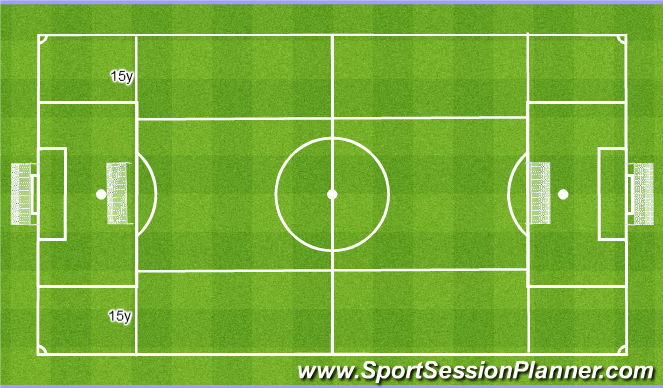 Football/Soccer Session Plan Drill (Colour): Intense pressure in the lateral channels 11v11. Intensywny pressing w bocznej strefie 11v11.