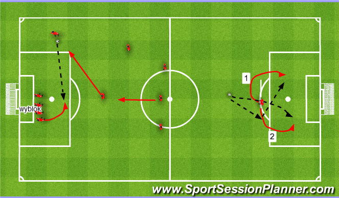 Football/Soccer Session Plan Drill (Colour): Free Kicks. Rzuty wolne.