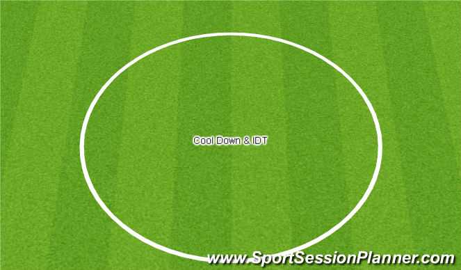 Football/Soccer Session Plan Drill (Colour): Cool Down & IDT