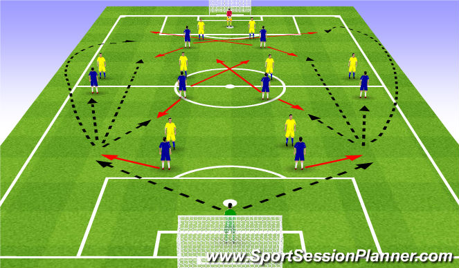 Football/Soccer Session Plan Drill (Colour): Attacking Pattern of play