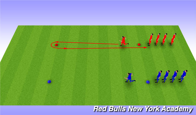 Football/Soccer Session Plan Drill (Colour): Relay Race