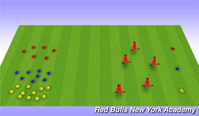 Football/Soccer Session Plan Drill (Colour): Cone Run