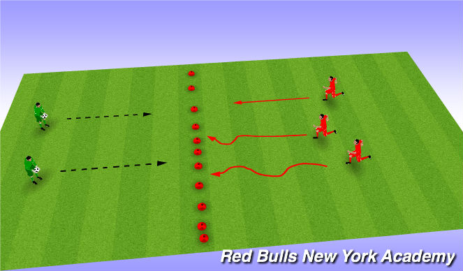 Football/Soccer Session Plan Drill (Colour): Boulder Run