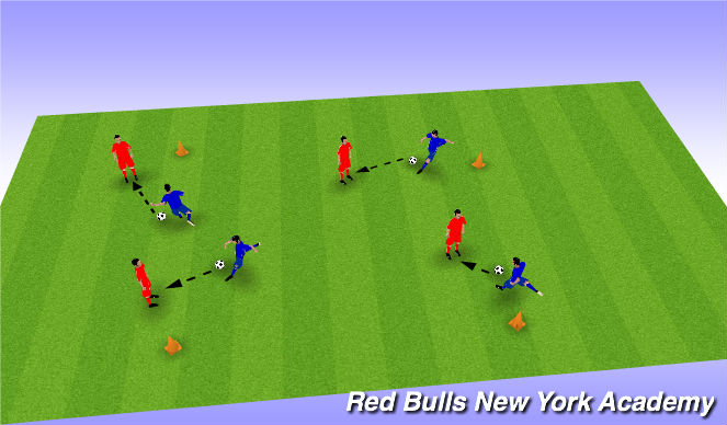 Football/Soccer Session Plan Drill (Colour): Candy Madness