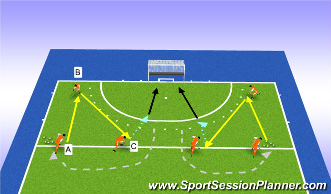 Hockey Session Plan Drill (Colour): passing + follow up