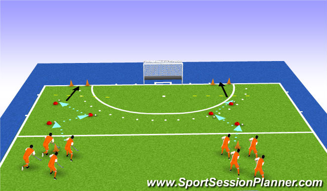 Hockey Session Plan Drill (Colour): carrying + full stop