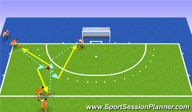 Hockey Session Plan Drill (Colour): hook passing