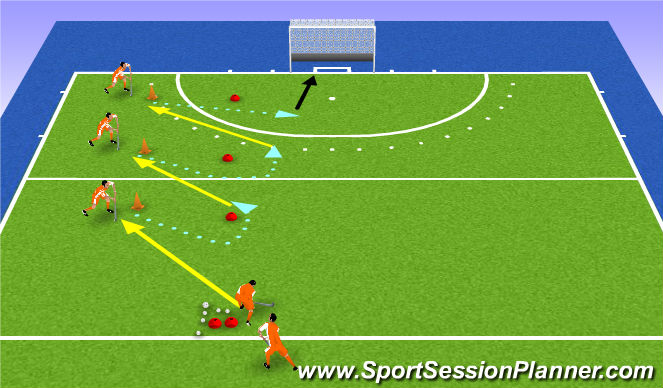 Hockey Session Plan Drill (Colour): turn + pass
