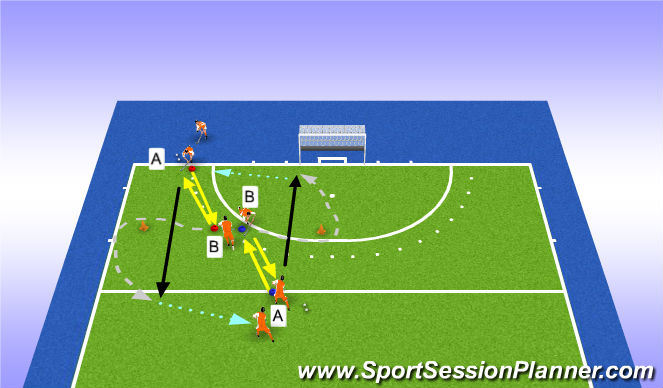 Hockey Session Plan Drill (Colour): receiving on the run
