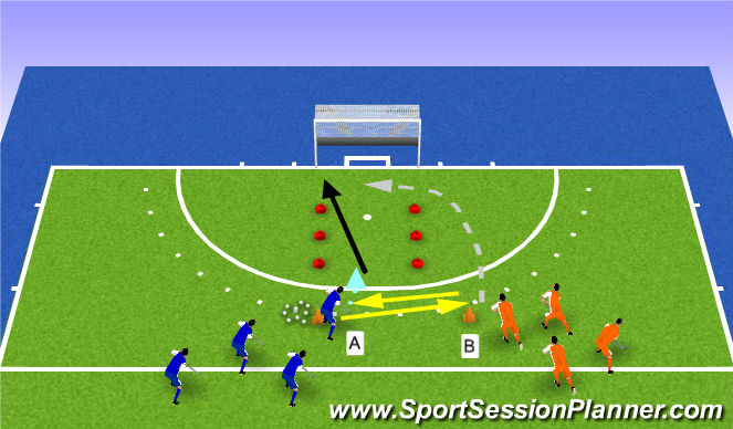Hockey Session Plan Drill (Colour): scoring + defending