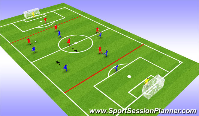 Football/Soccer Session Plan Drill (Colour): Defend as a group
