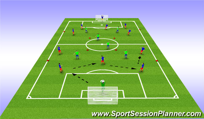 Football/Soccer Session Plan Drill (Colour): moving ball from the back