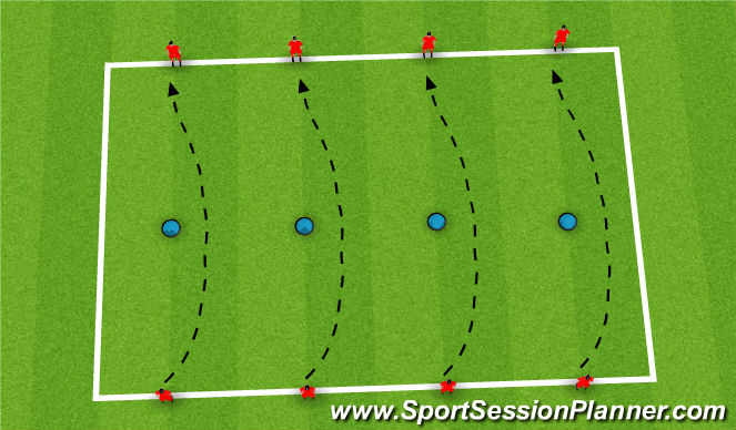Football/Soccer Session Plan Drill (Colour): Technique - Curling The Ball