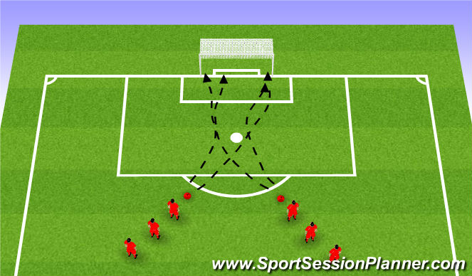 Football/Soccer Session Plan Drill (Colour): Technique - Shooting - Curling the Ball