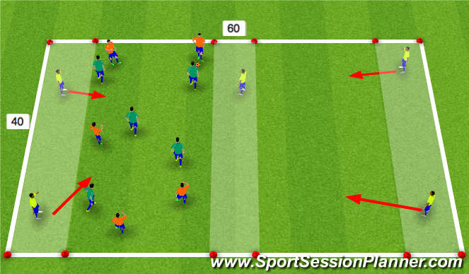 Football/Soccer Session Plan Drill (Colour): End Zone w/Support Players