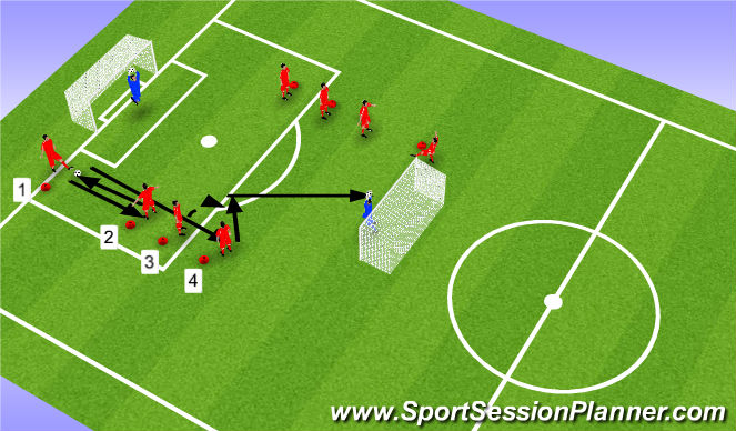 Football/Soccer Session Plan Drill (Colour): Passing-Receiving