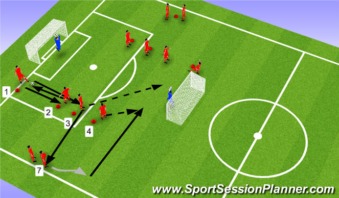 Football/Soccer Session Plan Drill (Colour): Passing-Shooting