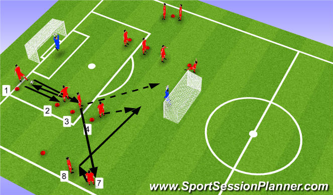 Football/Soccer Session Plan Drill (Colour): Crossing-Finishing