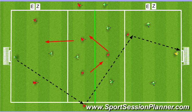 Football/Soccer Session Plan Drill (Colour): combination play with penetrating passes