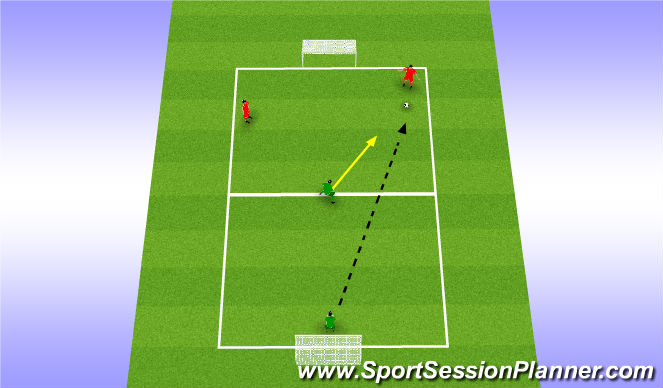Football/Soccer Session Plan Drill (Colour): 2 v 1 Shot Stopping