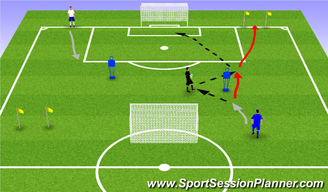 Football/Soccer Session Plan Drill (Colour): Group 1 - Finishing
