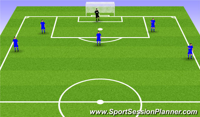Football/Soccer Session Plan Drill (Colour): Group 2 - Building Out of Back