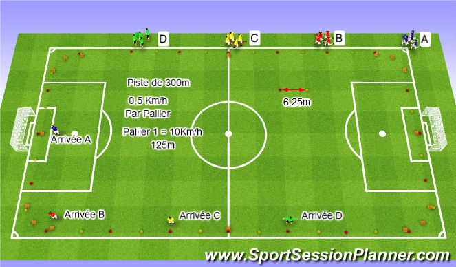 Football/Soccer Session Plan Drill (Colour): Test de 45/15 G.GACON