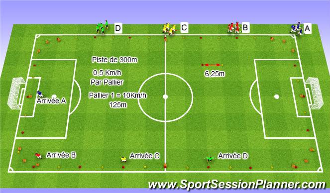 Football/Soccer Session Plan Drill (Colour): Test de 45/15 G.GACON