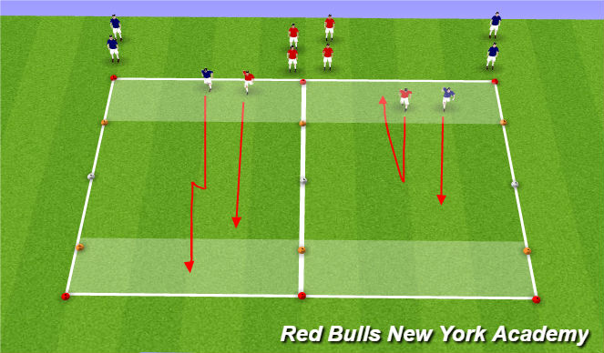 Football/Soccer Session Plan Drill (Colour): Warm up 2, unopposed